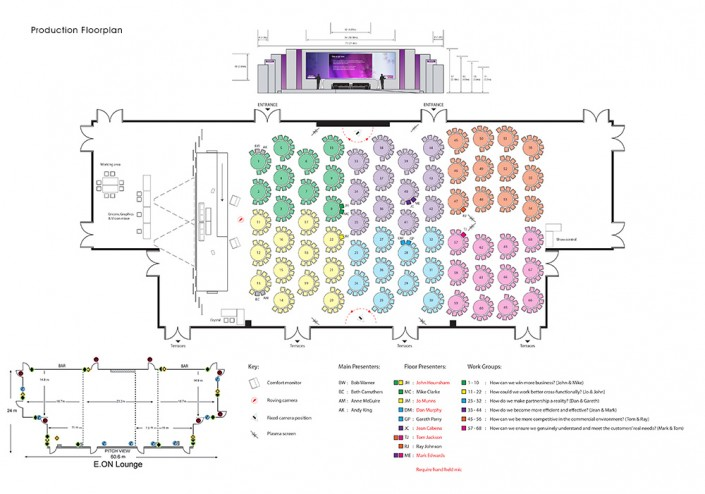 Production Floorplan